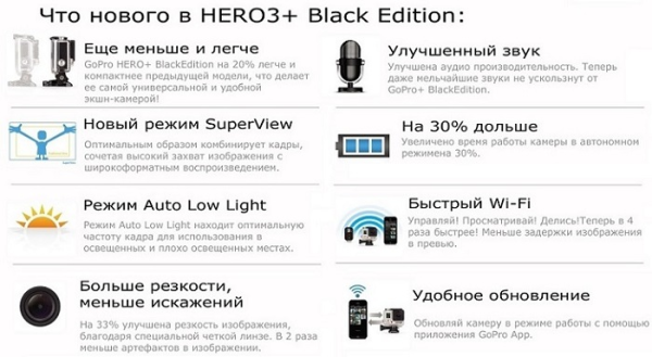 Особенности GoPro HERO3 + Black Edition